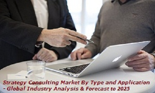 Advance Research on Strategy Consulting Market Outlook 2025 | Latest Trends, Future Scope