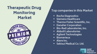 Therapeutic Drug Monitoring, Therapeutic Drug Monitoring market, Therapeutic Drug Monitoring market research, Therapeutic Drug Monitoring market report, Therapeutic Drug Monitoring market analysis, Therapeutic Drug Monitoring market forecast, Therapeutic Drug Monitoring market strategy, Therapeutic Drug Monitoring market growth