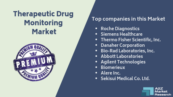 Therapeutic Drug Monitoring Market Including Size, Share, Key Drivers, Evolution Opportunities And Trends 2025, key Players: Roche Diagnostics, Siemens Healthcare, Thermo Fisher Scientific, Danaher Corporation, Bio-Rad Laboratories