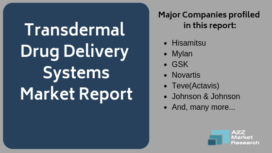 New Report Focusing on Transdermal Drug Delivery Systems Market studied in new Research by Focusing on Top Companies like Hisamitsu, Mylan, GSK, Novartis, Teve(Actavis), Johnson & Johnson