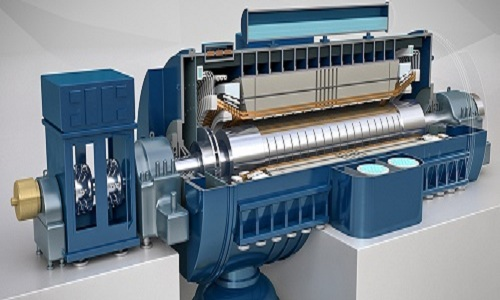 Turbo Generator Market 2019: Comprehensive Study Explores Huge Growth in Future, Forecast Analysis by 2025