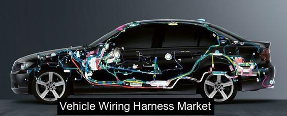 vehicle wiring harness market global development outlook to 2023 Race Car Wiring Harness