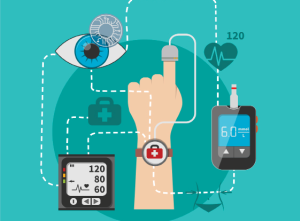 Wearable Technology Market 2019 Technology Advancement and Future Outlook – Fitbit, Apple, Xiaomi Technology, Garmin, Samsung Electronics