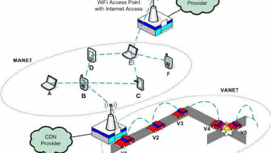 A-Typical-Ad-Hoc-Wireless-Network-Infrastructure.