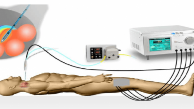 Ablation Devices