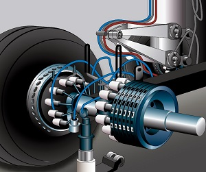 Aircraft Braking Systems Market 2019 Revenue, Growth Rate, Application, Sales, Trends and Forecast to 2025