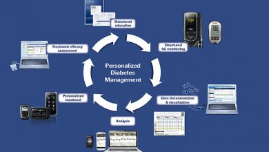 Artificial-Intelligence-in-Diabetes-Management