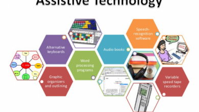 Assistive Technologies For Visual Impairment Market