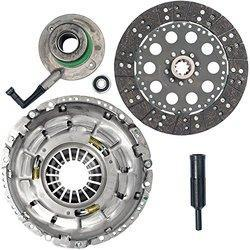 2024 Forecast- Global Automotive Clutch Market 2019 – assessment of growth opportunities, revenue, capacity, manufacturing, production rate and import-export status