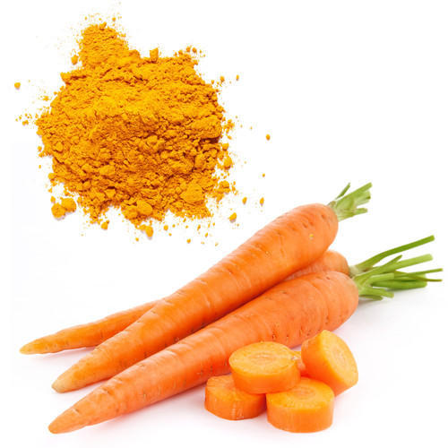 Beta-Carotene Market Analysis, Growth Opportunities, Trends, Forecast and Outlook 2024