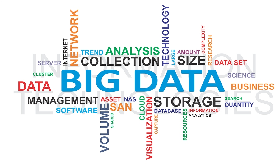 Big Data in the Insurance Industry by Top Players Like Aetna, AFS Technologies, Alation, Algorithmia, BackOffice Associates, Basho Technologies