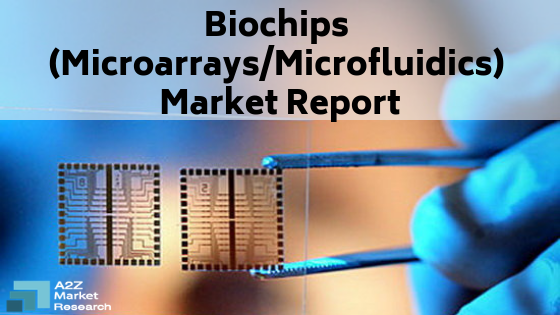 Biochips (Microarrays/Microfluidics) Market Know What Factors will drive the Market in Upcoming Years studied in New research| Abbott Laboratories, Agilent Technologies, Becton Dickinson, Bio-Rad Laboratories, Danaher Corporation