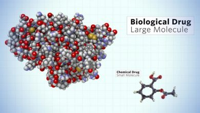 Biologics drugs