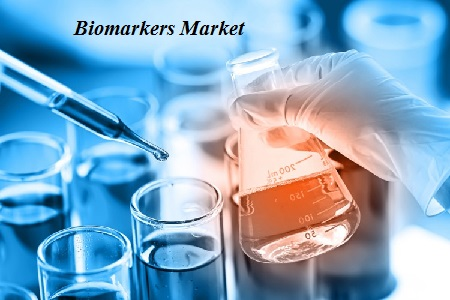 Biomarkers  Market  New Business Opportunities and Investment Research Report 2023| Top Key Companies: Roche Diagnostics, Qiagen, Merck & Co, Agilent Technologies
