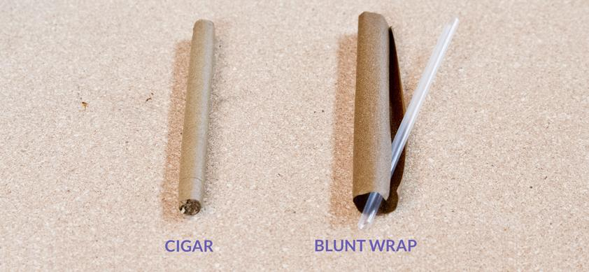 Blunt Wraps Market Industrial Growth Analysis, Trends and Forecast 2017-2027