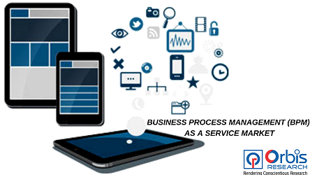 Global Business Process Management (BPM) as a Service Market 2019, By Top Service Providers, Type, Demand, Emerging Trends and Challenges to 2025