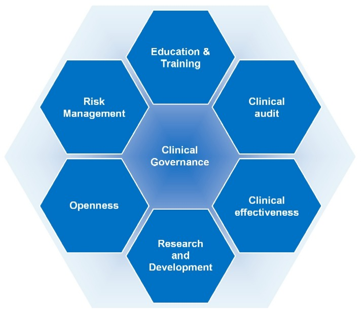 Clinical Trial Management Systems Market Latest Technological Growth and Investment Research Report 2023| Focused by Top Leading Players: Merge Healthcare (IBM Watson),  MedNet Solutions