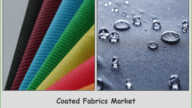 Coated Fabrics Market