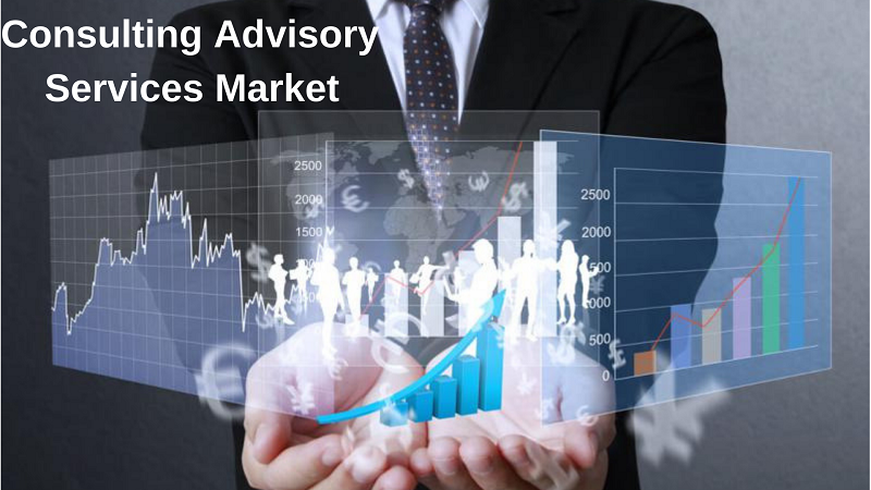 Consulting Advisory Services Market: 2025 What Recent Study say about Top Companies like Accenture, IBM, Cisco, SAP, OC&C Strategy, ZS Associate, Capgemini Consulting