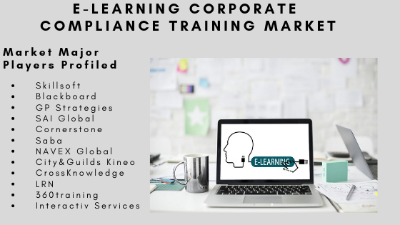 E-learning Corporate Compliance Training Market Growing Rapidly By