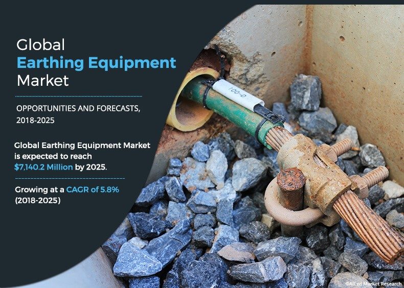 Earthing Equipment Market by Product and End User: Global Opportunity Analysis & Industry Forecast, 2018 – 2025