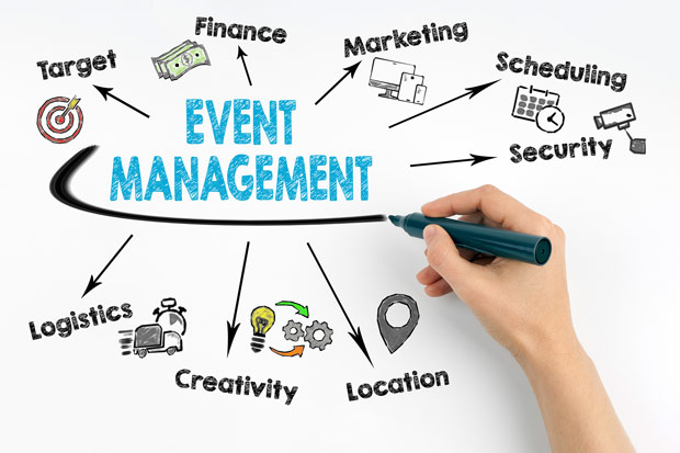 Event Management Software Market 2025 | By Top Players like Cvent, Active Network, Xing Events, Etouches, Eventbrite, Ungerboeck Software International, Dean Evans and Associates