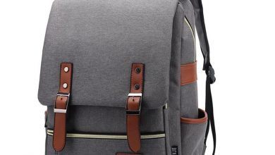 Fashion Backpack Market