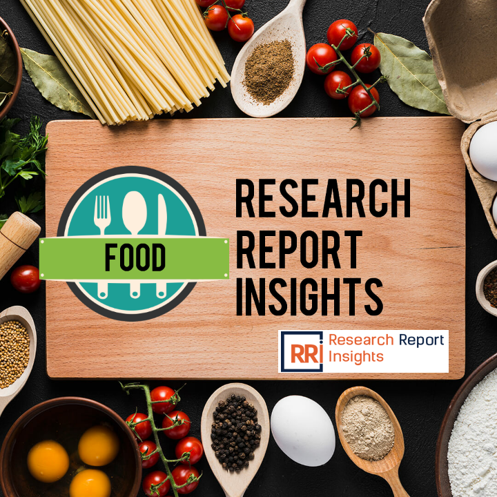 Food Traceability Technology Market Poised to Register Healthy Expansion During 2017-2025