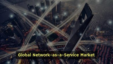 Global Network-as-a-Service Market Data Bridge 2