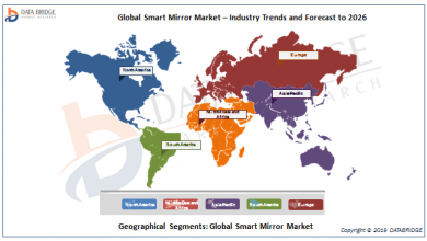 Global Smart Mirror Market – Industry Trends and Forecast to 2026