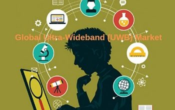 Global Ultra-Wideband (UWB) Market