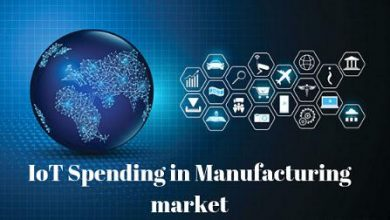 IoT Spending In Manufacturing Market