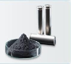 Lithium Ion Battery Cathode Materials Market