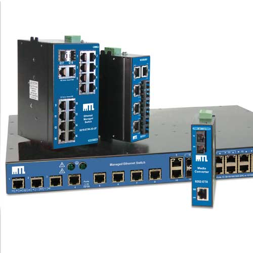 Managed Ethernet Switches Market 2018 Global Leading Key Players, Trends, Share, Industry Size, Sales, Supply, Demand, Analysis and Forecast to 2023