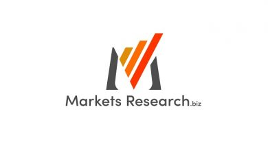 High Speed Doors Market