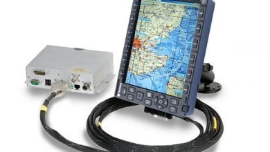 Position Tracking System Market