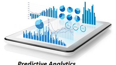Predictive Analytics Market Professional
