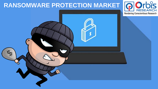 Global Ransomware Protection Market Size, Share, Cost, Growth Rate, Future Trends, Sales Channels, Distributors, Industry Demand & Forecast to 2023