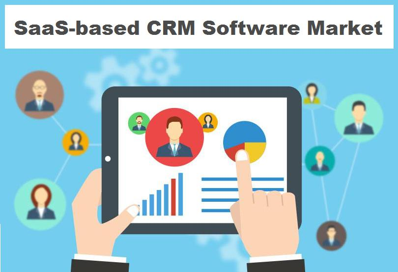 Emerging Growth on SaaS-Based CRM Software 2018-2025: Leading Companies like Salesforce, Oracle, Aplicor, SAP, Microsoft, NetSuite, IBM, Zoho, SugarCRM, Software AG, 800APPs, Xtools