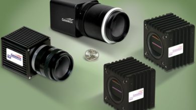 Shortwave Infra-Red Camera Market