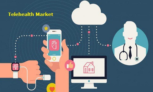 Telehealth Market to Rear Excessive Growth during 2019 – 2023 | Philips, American Well