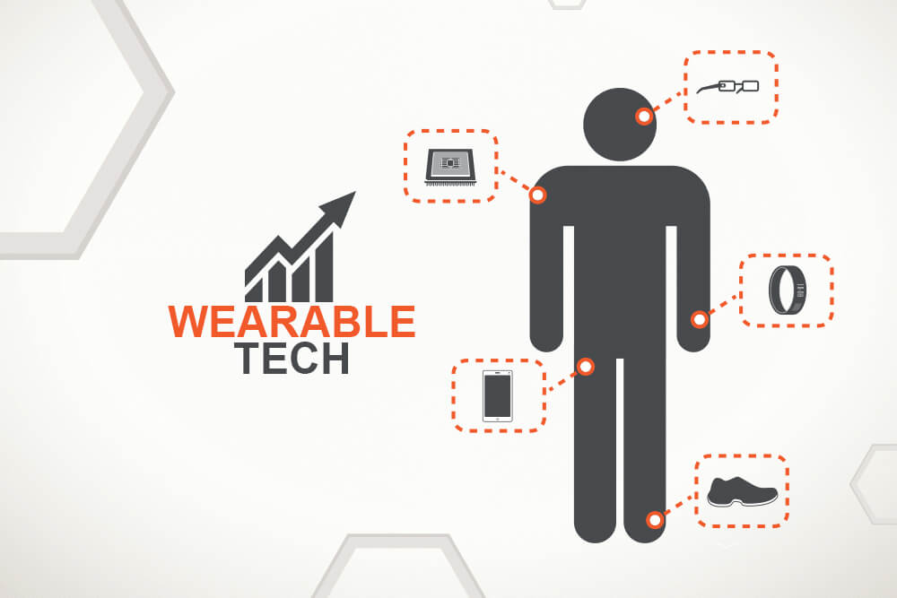 Future Growth of Wearable Technology Market to Grow at a CAGR of +22% During and Forecasts, 2019 To 2025 Forecast Period: Key Vendors like Apple, ARA, Archos, ARM Holdings, Arrow Technologies, Arubixs, ASUS, AT&T, BSX Athletics