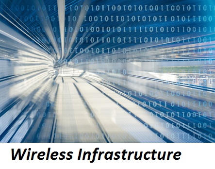 Wireless Infrastructure Market Business Growth Statistics and Key Players Insights: Ericsson, Nokia (ALU+MOTO), Juniper, Cisco