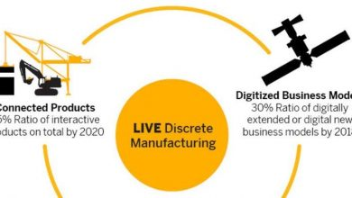 Worldwide IoT in Discrete Manufacturing