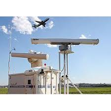 Global X-Band Radar Market 2018 Updated Research Report, Industry Trends and Growing Opportunities Till 2022
