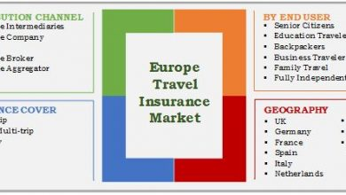 europe-travel-insurance-market