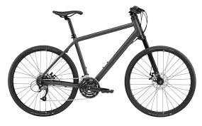hybrid bicycles market trends, outlook to 2025