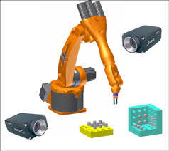 industrial controls and robotics market trends and demand by 2025