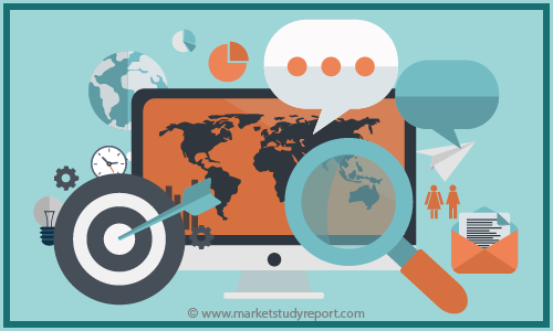 Content Analytics Software Market to Grow at a Stayed CAGR from 2019 to 2024