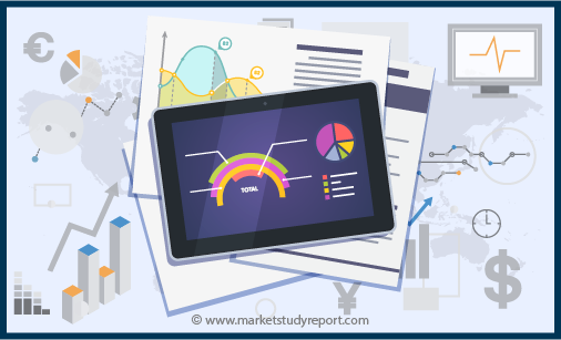Algorithmic Trading Market SWOT Analysis of Top Key Player & Forecasts To 2024